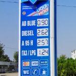 Бензиностанции ТИП новини